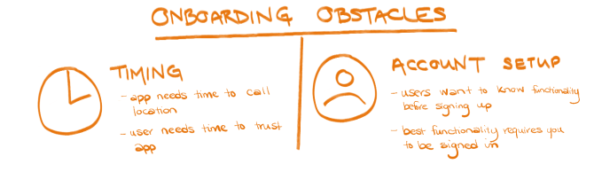Image outlining the two main hurdles to get over in our onboarding flow: timing and account creation.