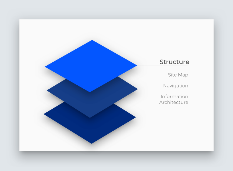 4.0-structure@3x